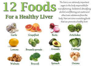 12 Foods for a healthier liver